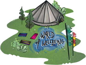 World of Wellbeing